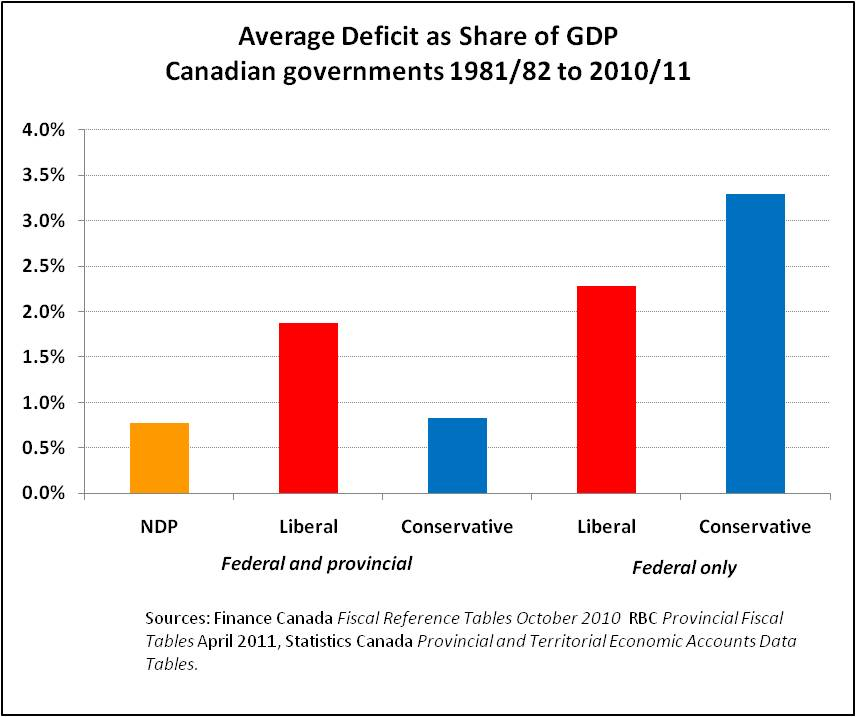 Fiscal-Record-GDP-jpg